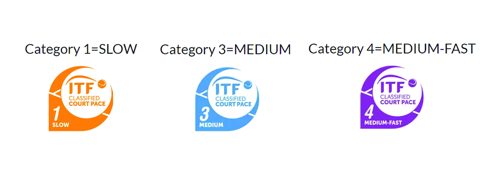 ITF categories_tennis_web.jpg